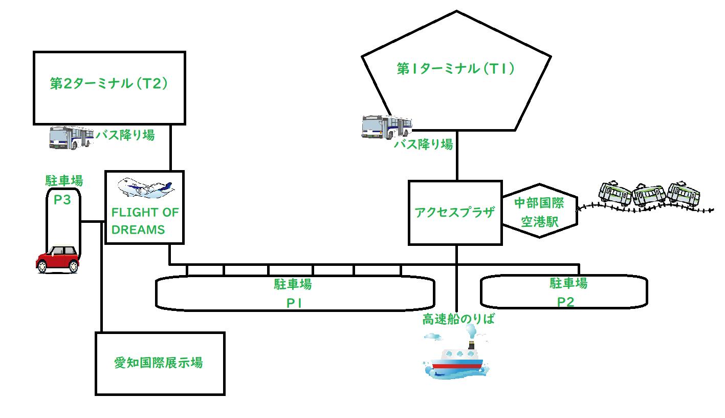 NGO map