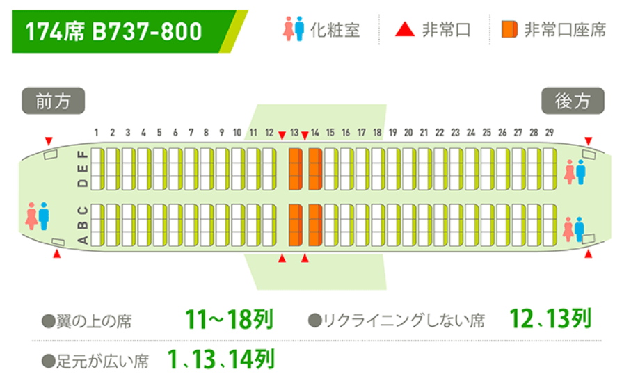 Solaseed Air(ソラシドエア)